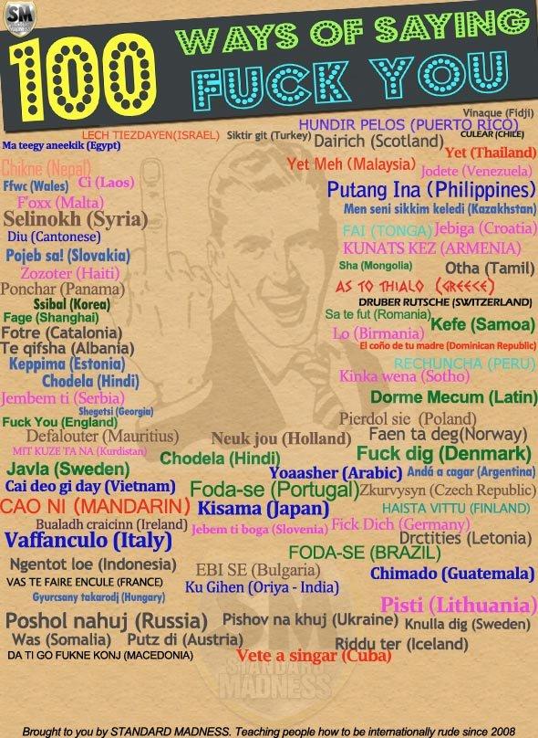 "100 ways to saying ""fuck you"". . tten Mil] HUNDIR PELOS {PUERTA fin Alla's) Ci frav. s) Putang Ina (Philippines) Man mi Sikkim semi Dill (Cantonese) JEN? (' reat 100 ways to saying ""fuck you"" tten Mil] HUNDIR PELOS {PUERTA fin Alla's) Ci frav s) Putang Ina (Philippines) Man mi Sikkim semi Dill (Cantonese) JEN? (' reat"