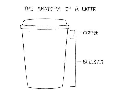 "Anatomy Of A Latte. Yeah. THE OF A taf"" fii? Cl- COFFEE F Bu LESHIA. I make lattes. It's espresso and milk. Anatomy Of A Lat asderpt"