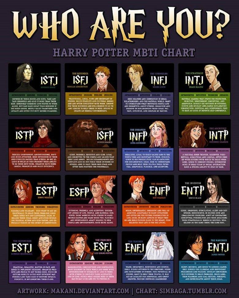 "Apparently I'm Sirius Black. . IMHO 'IOU? e ISTJ nun: Btrr us SST? Aunte, "" Met. lib r' » ""Stle' 11TH! 'totst IEA INT Hri' . THU! Hill siss' if' tun: "" ""errs nu Apparently I'm Sirius Black IMHO 'IOU? e ISTJ nun: Btrr us SST? Aunte "" Met lib r' » ""Stle' 11TH! 'totst IEA INT Hri' THU! Hill siss' if' tun: ""errs nu"