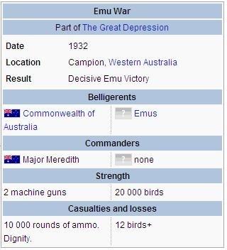 Emu War (Read Description). This war started when the australians made a movie about the emu prophet. 1932 Campion', Western Au. satana Decisive Emu Victory Aus
