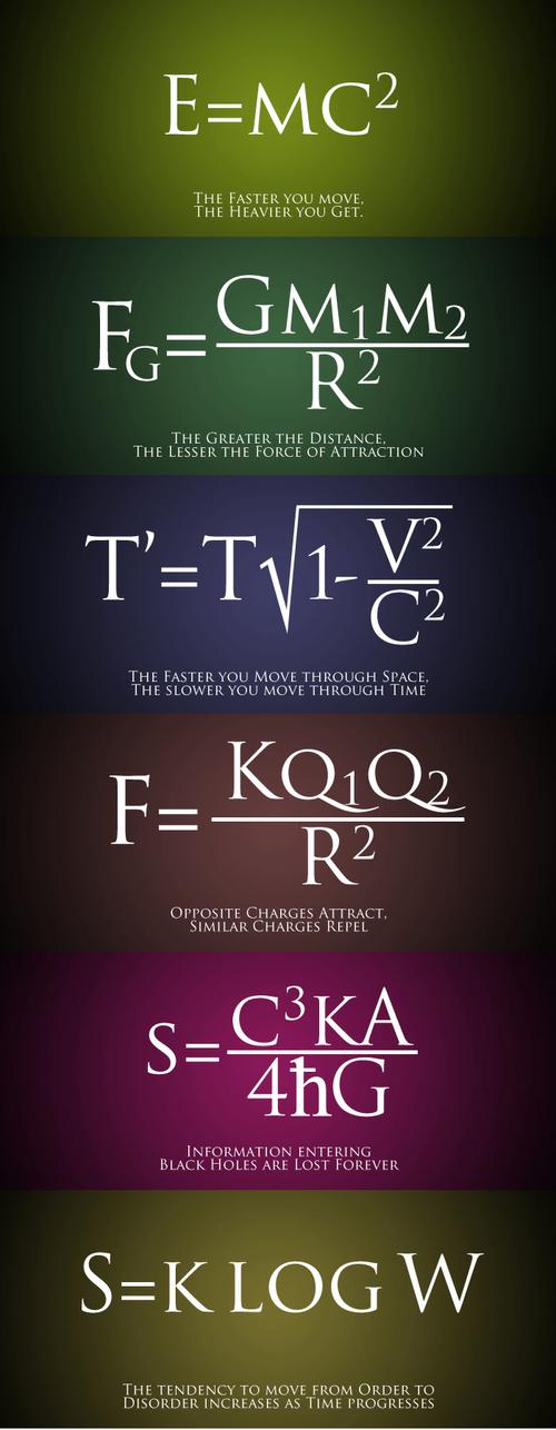 Equations. . Equations