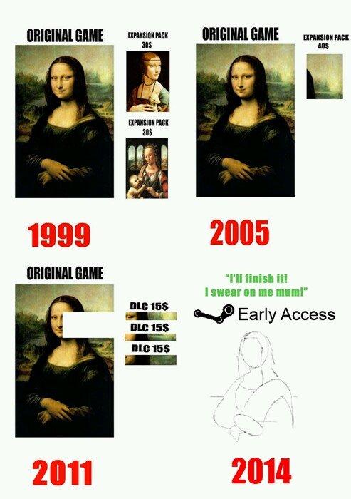 "Evolution of DLC. . 1999 2005 Elam an ""I' ll twatt in I swear an In mum!"" a eltit., ikill) Access 2911 2014. >DayZ Evolution of DLC 1999 2005 Elam an ""I' ll twatt in I swear In mum!"" a eltit ikill) Access 2911 2014 >DayZ"