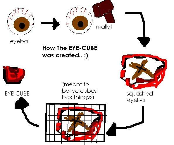 Eye cube. . eye cube