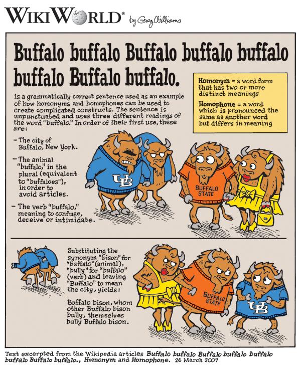 I love grammar.. I love it more than I love people ;-;. Buffalo buffalo Buffalo buffalo buffalo buffalo Buffalo buffalo. is a gamete current used. is an example