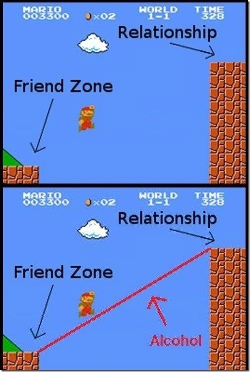Mario's alpha. never gets friendzoned. R I ti hi Friend Zone Mario's alpha never gets friendzoned R I ti hi Friend Zone