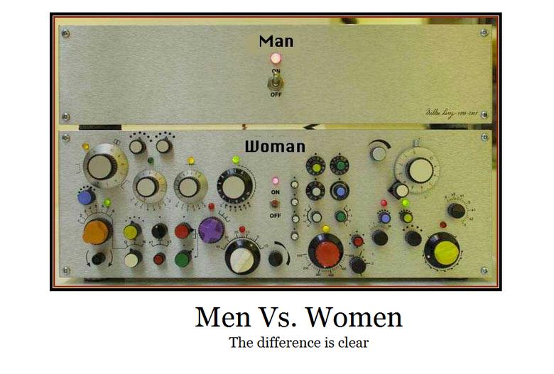 Men Vs Women. . Men Vs. Women The difference is elem'. couldn't be more true Men vs women fortnight rawr