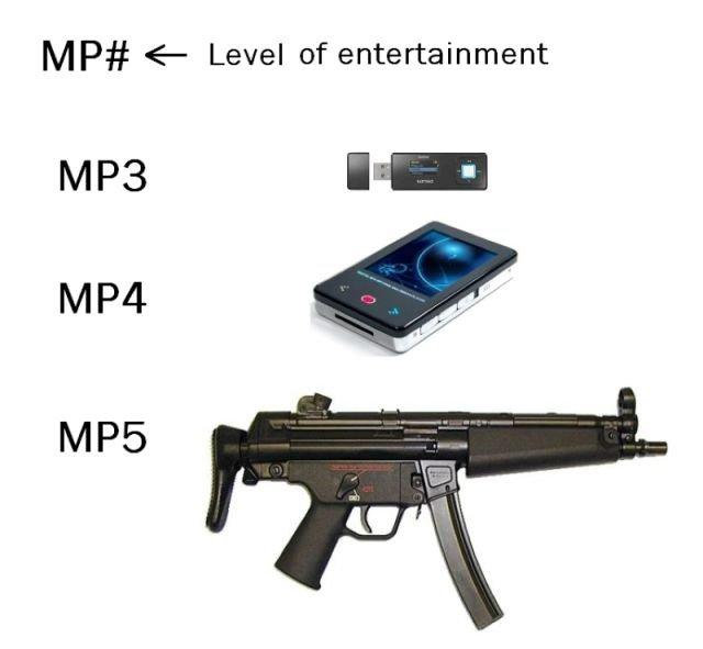 MP3. . hdp# Ali?- Level of entertainment MPA MPA MPA. mp6 MP3 hdp# Ali?- Level of entertainment MPA mp6