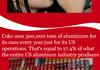 Interesting Coca-Cola Facts