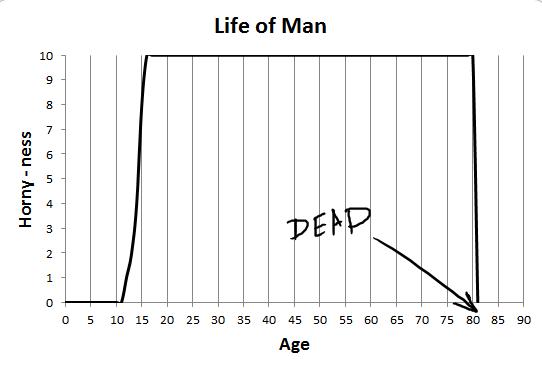 """a """"hard"""" life. . Horny mass lil Life of Man lies Age. I WAS BORN READY Life man Horny"""