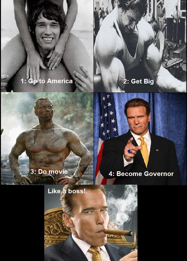 Arnold Schwarzenegger is a Boss!. Arnold Schwarzenegger is a Boss! Arnold Schwarzenegger steps on how be bacame a boss!.. 5. Get secretary pregnant. 6. Step down as governor. arnold schwarzen Boss steps