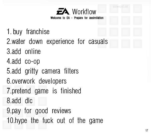 EA in a nutshell. . EA in a nutshell