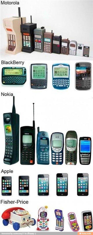 enlightening. in other news fisher-price is the leading technological innovator. Blackberry intet) r I. u forgot the next gen brah Phone yo Mom