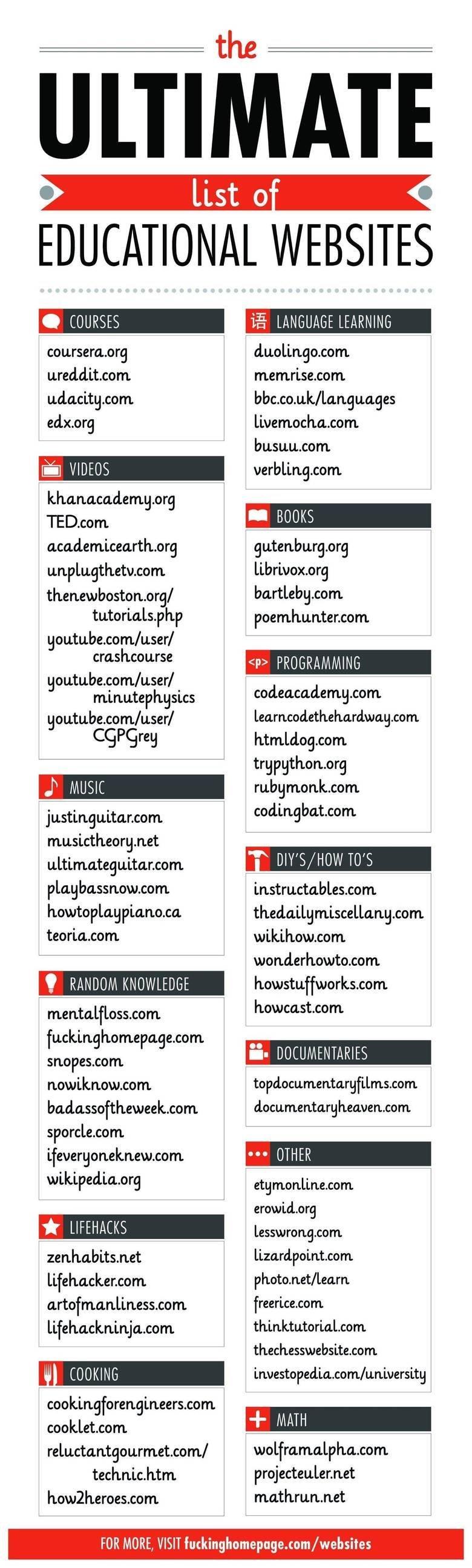 Everyone should know these. . q list CE q EDUCATIONAL WEBSITES u, COURSES cou. rseja.. org creddit. corra edx. org E VIDEOS TED. com. corra tutor' Lals. php row Everyone should know these q list CE EDUCATIONAL WEBSITES u COURSES cou rseja org creddit corra edx E VIDEOS TED com tutor' Lals php row