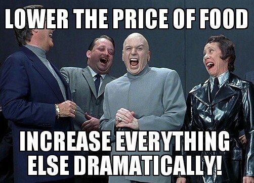 Evil Prices logic. Amirite?. Evil Prices logic Amirite?