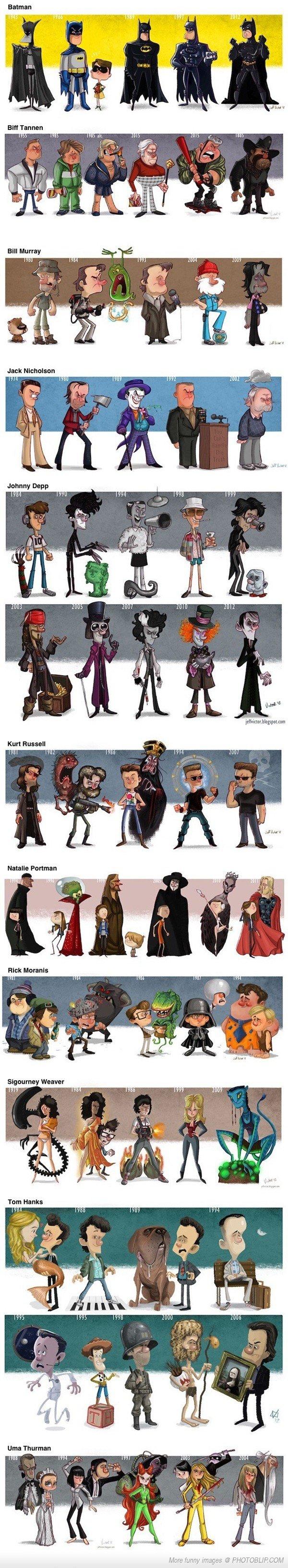 evolution of film stars. . HUN IEA evolution of film stars HUN IEA