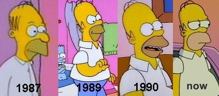 Evolution Of Homer. .. this Evolution Of Homer this