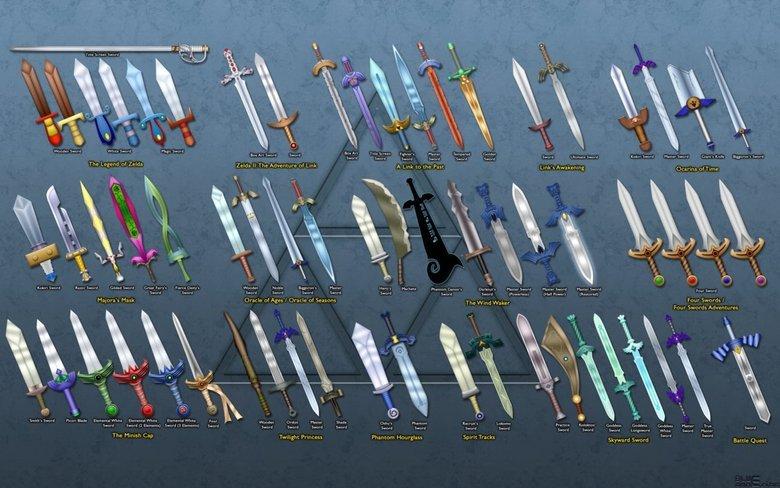 Evolution of Link's sword. ....... master sword ftw