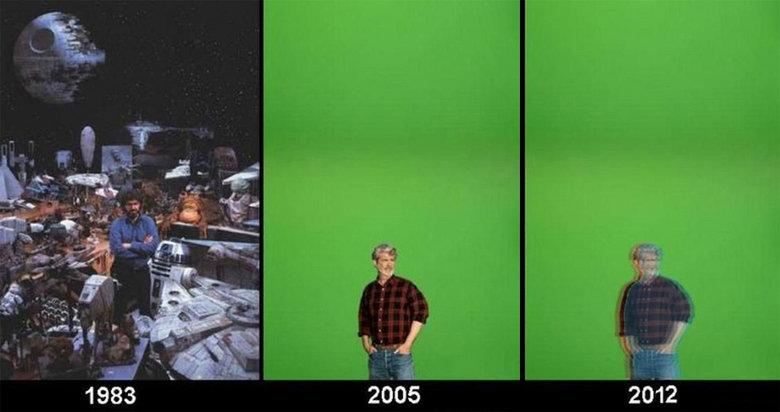 Evolution of Film Making 1983 to 2010. . Evolution of Film Making 1983 to 2010
