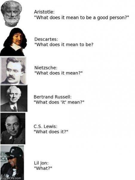 "Evolution of Philosophy. OHHHHHHHHHHKAYYYYYYYYYYYYY!. Aristotle What does It mean to be a good person?"" Descartes: What does it mean to be? Nietzsche. What does evolution of philosophy"