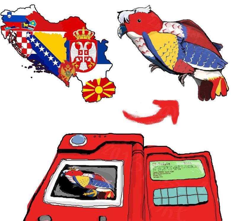 Ex-yugoslavian countries as a parrot. . Ex-yugoslavian countries as a parrot