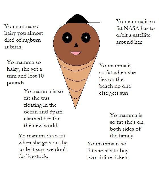 "Ice Cream! pt. 3. ice cream!. Yo mamma is so fat NASA has to orbit a satellite around hot Yo mamma so hairy you almost died of rigluin at birth Yo mamma so "" Yo Ice Cream Ice Cream Chicken Butt chicken butt Strawberry chocolate"