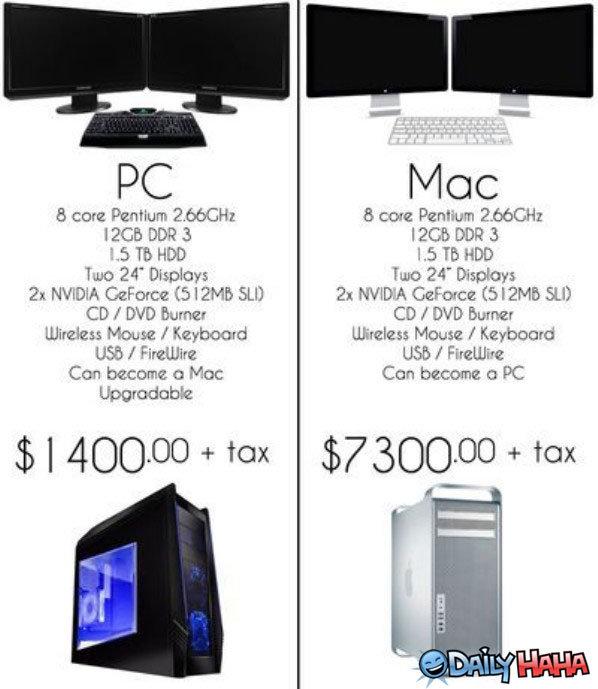Mac and PC.. it's true, don't deny it mac users.. 8 core 8 core Pentium DDT? 3 DISH? 3 loo 24' Displays Tun: 24' Displays 2: Nwh' A Geforce ( SLO b M/ Geforce ( Mac vs Pc