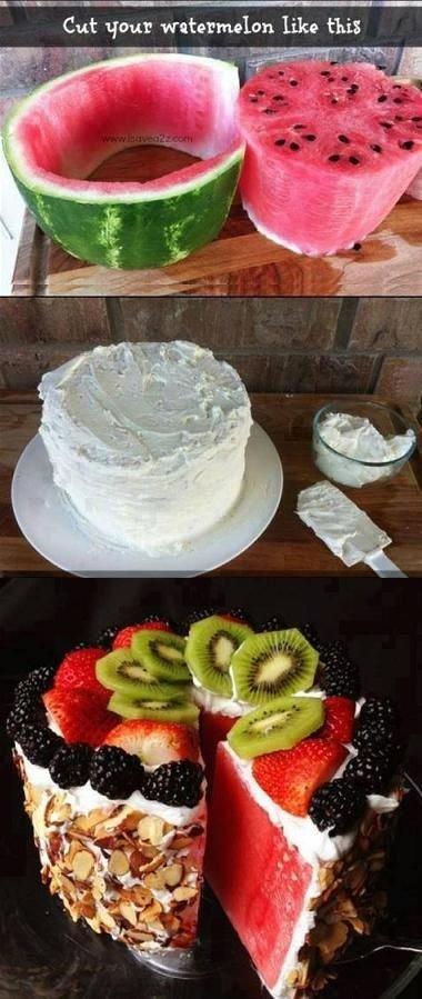 Melon Cake. . i: i, 2 cour watermelon like thit. fruit cake Melon Cake i: i 2 cour watermelon like thit fruit cake