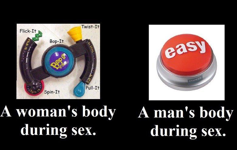 men and women during sex. . A mman' body A man' s body during sex. during sex. men and women during sex A mman' body man' s