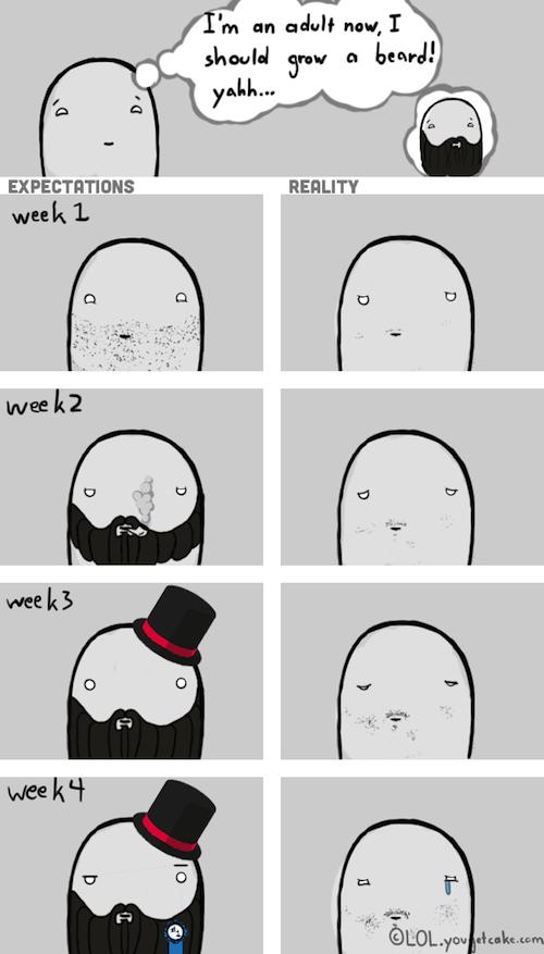 MFW I think about growing a beard. . week I beard