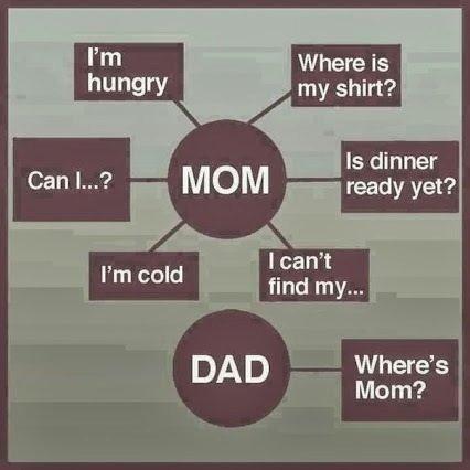 Mom vs Dad. .. Gif speaks for itself. Mom vs Dad Gif speaks for itself