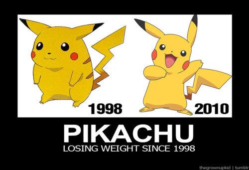 Pikachu. . WEIGHT SINCE 1995. R U CALLING ME FAT???? Pikachu WEIGHT SINCE 1995 R U CALLING ME FAT????