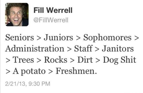 of a Title. . Fill Warren Seniors > Juniors > Sophomores > Administration Staff > Janitors Trees 2- Rocks its Dirt Cs Dog Shit A potato Cy Freshmen.. I like potatoes, should be number 1. Boobs
