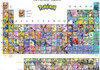 Periodic Table of Pokemon