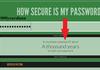 My old password