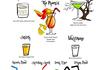 Harry Potter Drinks!